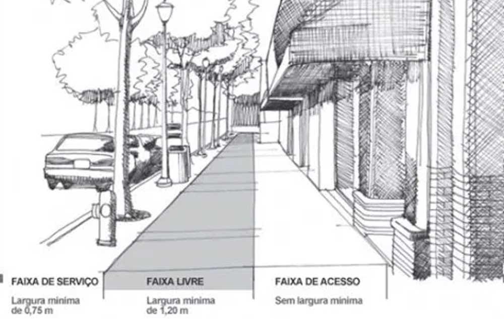 São Paulo ganha nova lei de calçadas para melhorar dia a dia de pedestres. Acessibilidade está incluida.